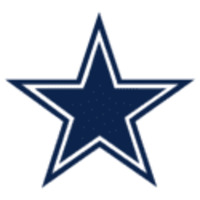 Calendrier Nfl 2020 2019.Dallas Cowboys 2020 Schedule Pro Football Reference Com