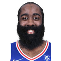 6b693ce633bc James Harden Stats
