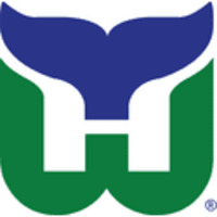 1979 80 Hartford Whalers Roster And Statistics