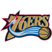2000-01 Philadelphia 76ers Roster and Stats | Basketball