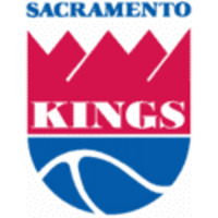 1986-87 Sacramento Kings Roster and Stats | Basketball