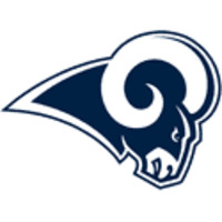 2018 Los Angeles Rams Statistics & Players | Pro-Football