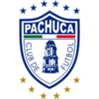 Pachuca Stats and History | FBref.com