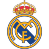 2019-2020 Real Madrid Stats   FBref.com