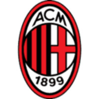2021-2022 Milan Stats, Serie A   FBref.com